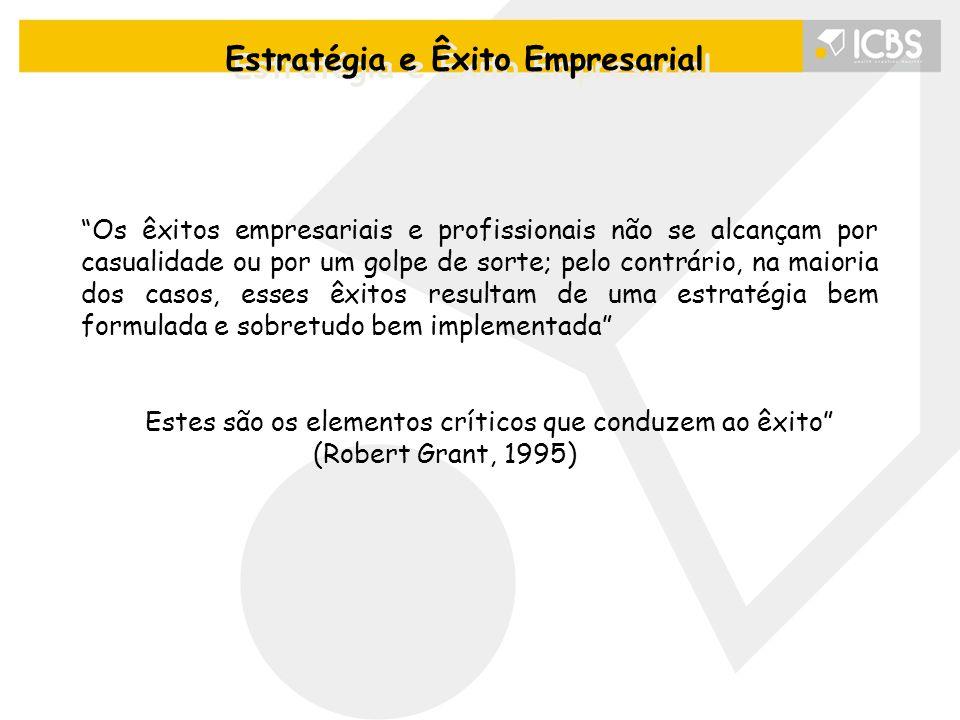 Estratégia e Êxito Empresarial