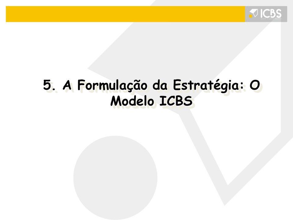5. A Formulação da Estratégia: O Modelo ICBS