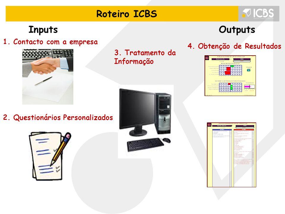 Roteiro ICBS Inputs Outputs 1. Contacto com a empresa