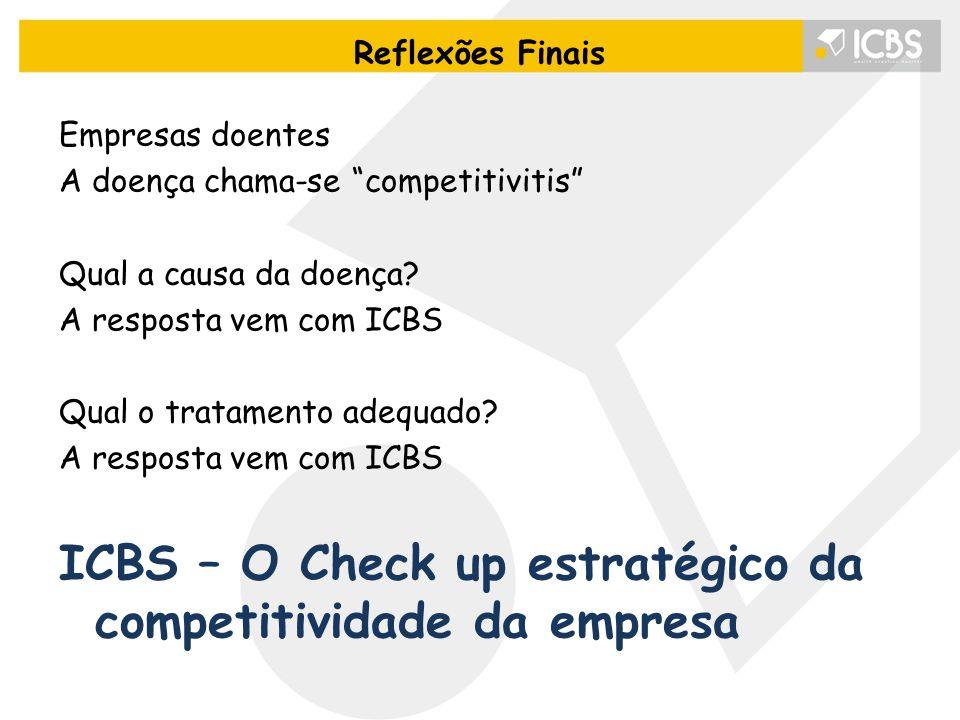 ICBS – O Check up estratégico da competitividade da empresa