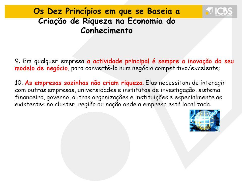 Os Dez Princípios em que se Baseia a Criação de Riqueza na Economia do Conhecimento