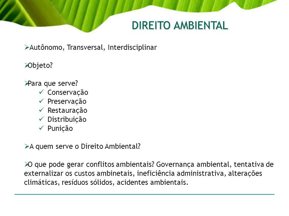 DIREITO AMBIENTAL Autônomo, Transversal, Interdisciplinar Objeto