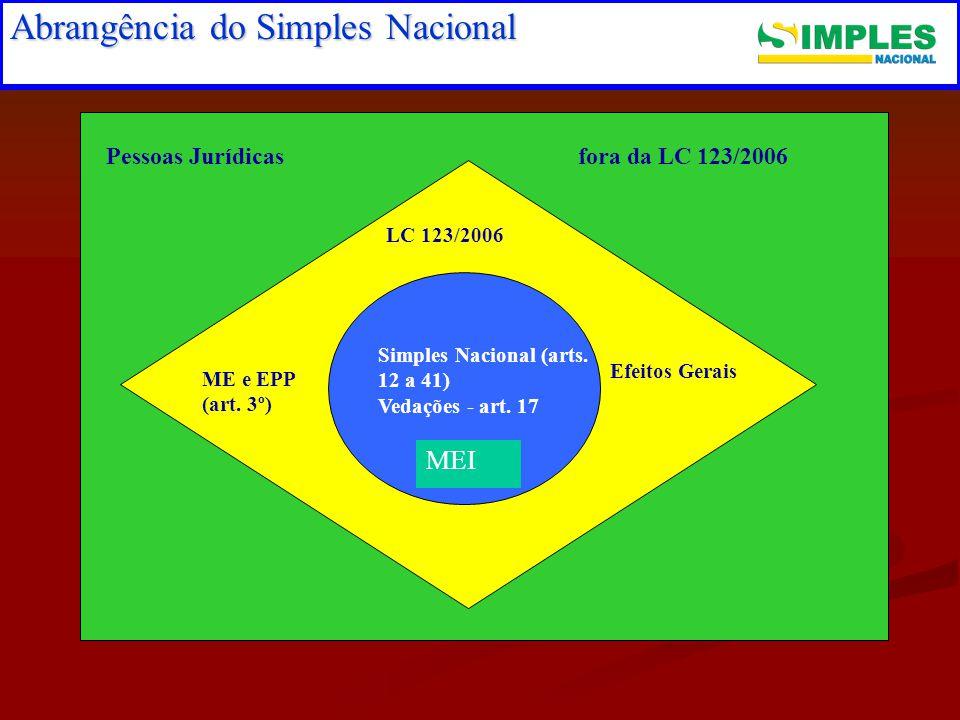 Abrangência do Simples Nacional Abrangência do Simples Nacional