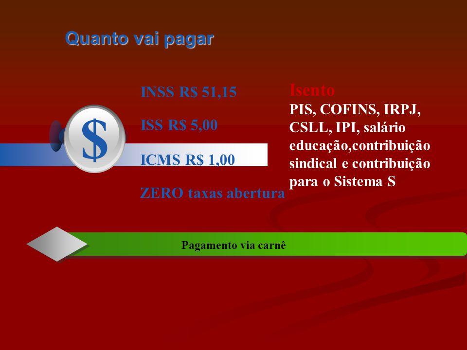 $ Quanto vai pagar Isento INSS R$ 51,15 ISS R$ 5,00 ICMS R$ 1,00