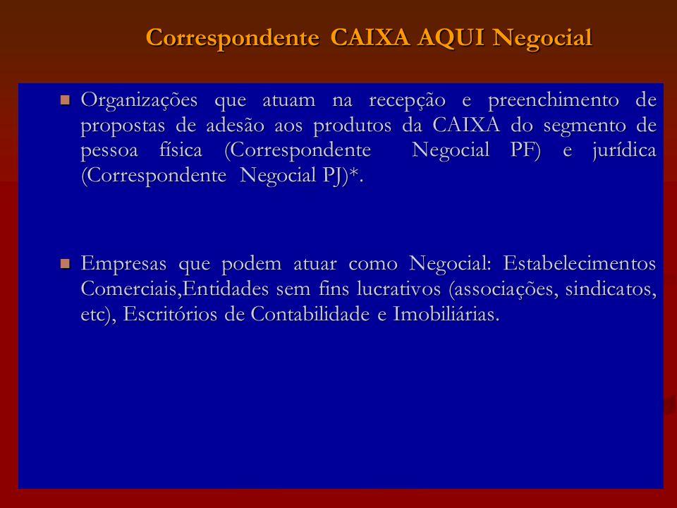 Correspondente CAIXA AQUI Negocial