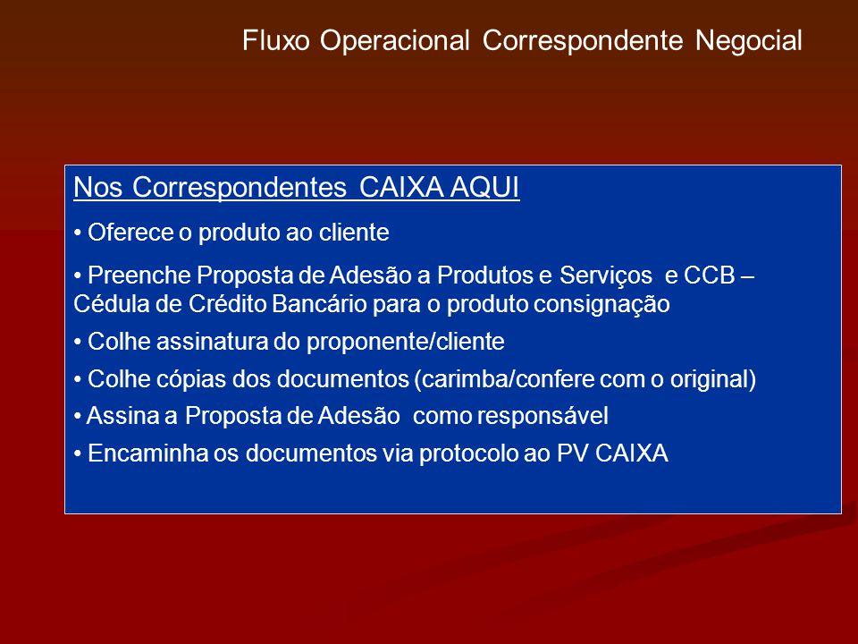 Fluxo Operacional Correspondente Negocial