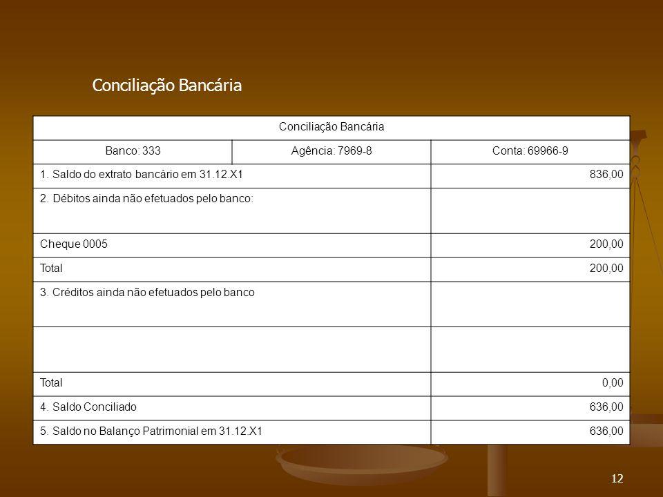 Conciliação Bancária Conciliação Bancária Banco: 333 Agência: 7969-8