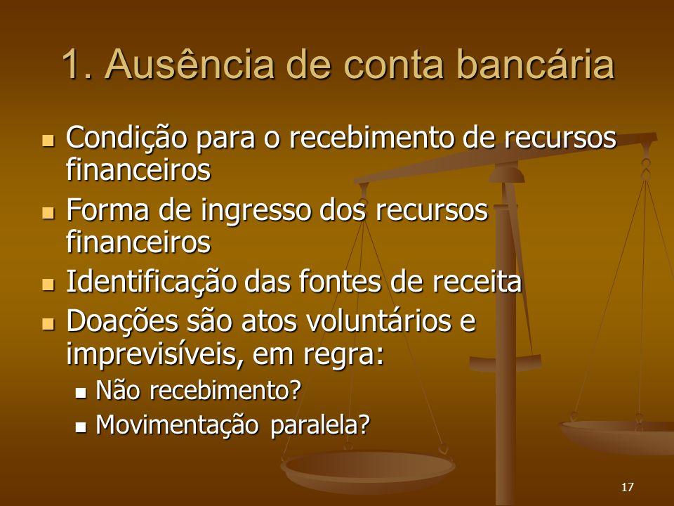 1. Ausência de conta bancária