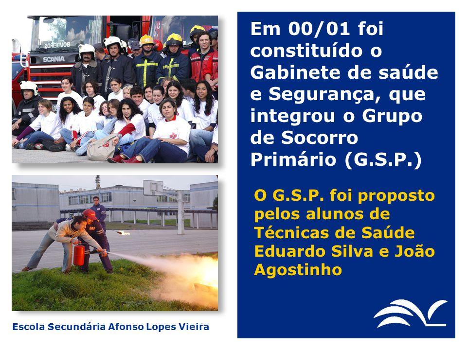 Em 00/01 foi constituído o Gabinete de saúde e Segurança, que integrou o Grupo de Socorro Primário (G.S.P.)
