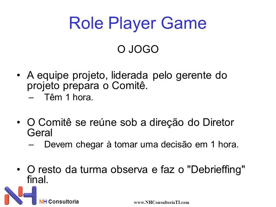 Role Player Game O JOGO. A equipe projeto, liderada pelo gerente do projeto prepara o Comitê. Têm 1 hora.
