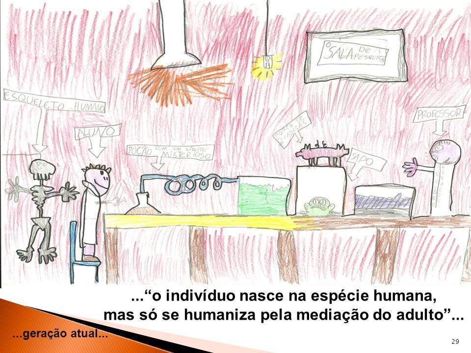 ... o indivíduo nasce na espécie humana,