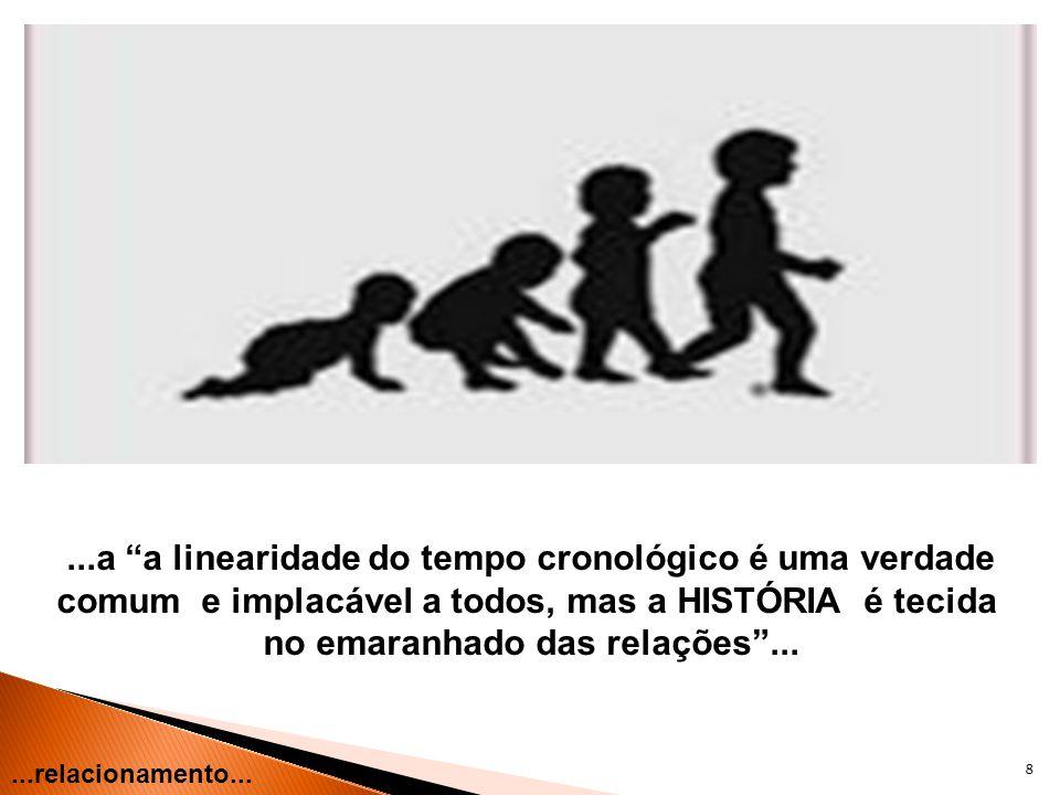 ...a a linearidade do tempo cronológico é uma verdade