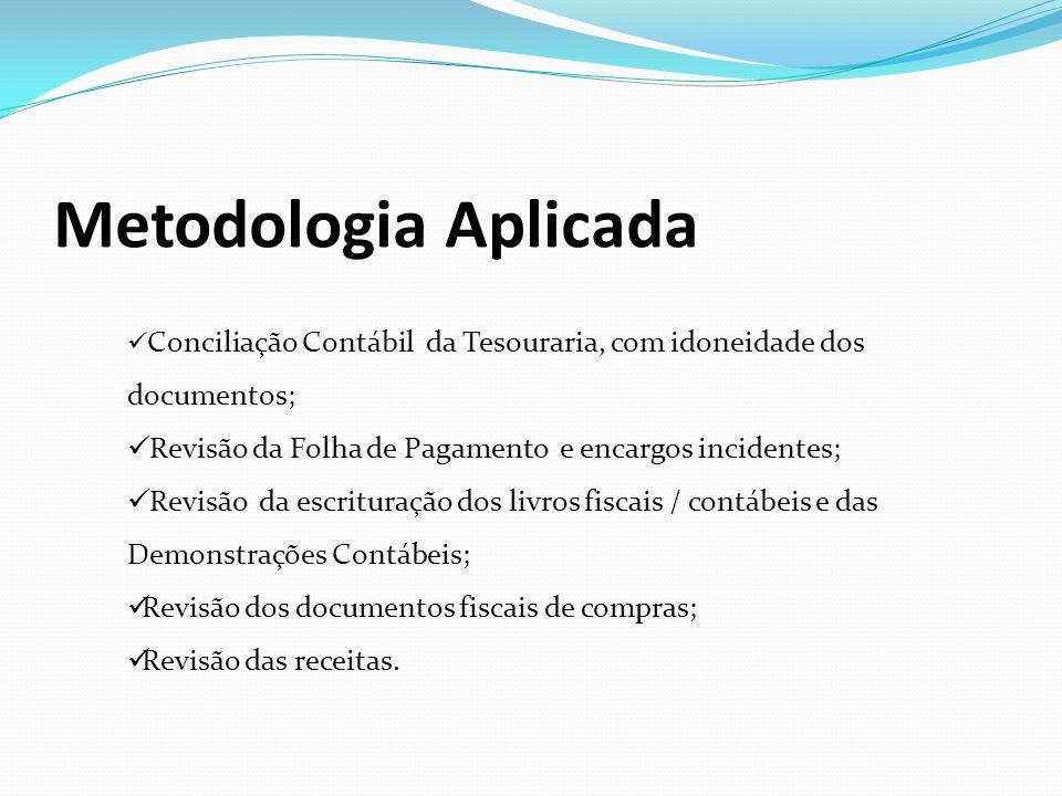 Metodologia Aplicada Conciliação Contábil da Tesouraria, com idoneidade dos documentos; Revisão da Folha de Pagamento e encargos incidentes;