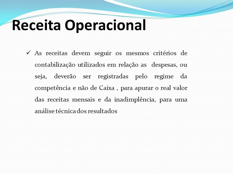 Receita Operacional