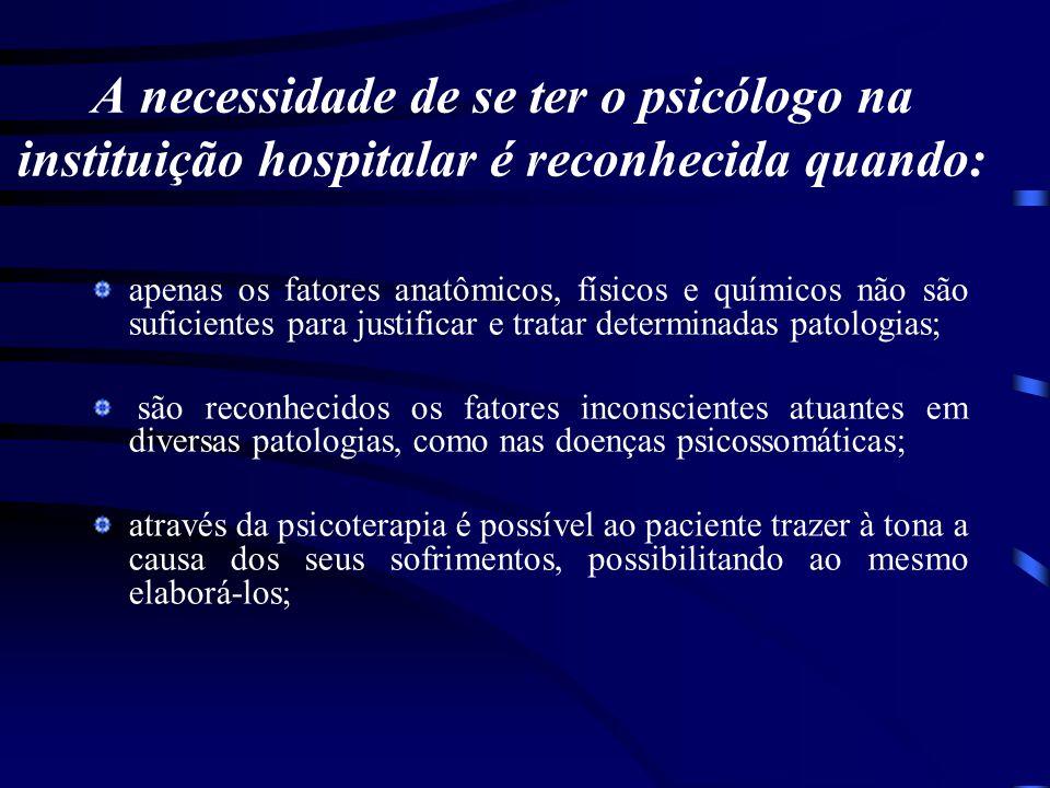 A necessidade de se ter o psicólogo na instituição hospitalar é reconhecida quando: