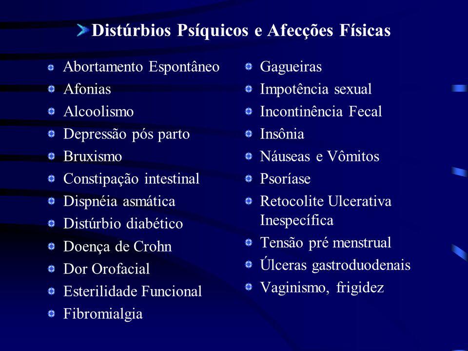 Distúrbios Psíquicos e Afecções Físicas