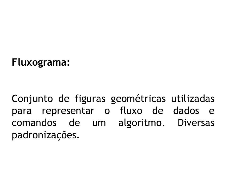 Fluxograma: Conjunto de figuras geométricas utilizadas para representar o fluxo de dados e comandos de um algoritmo.