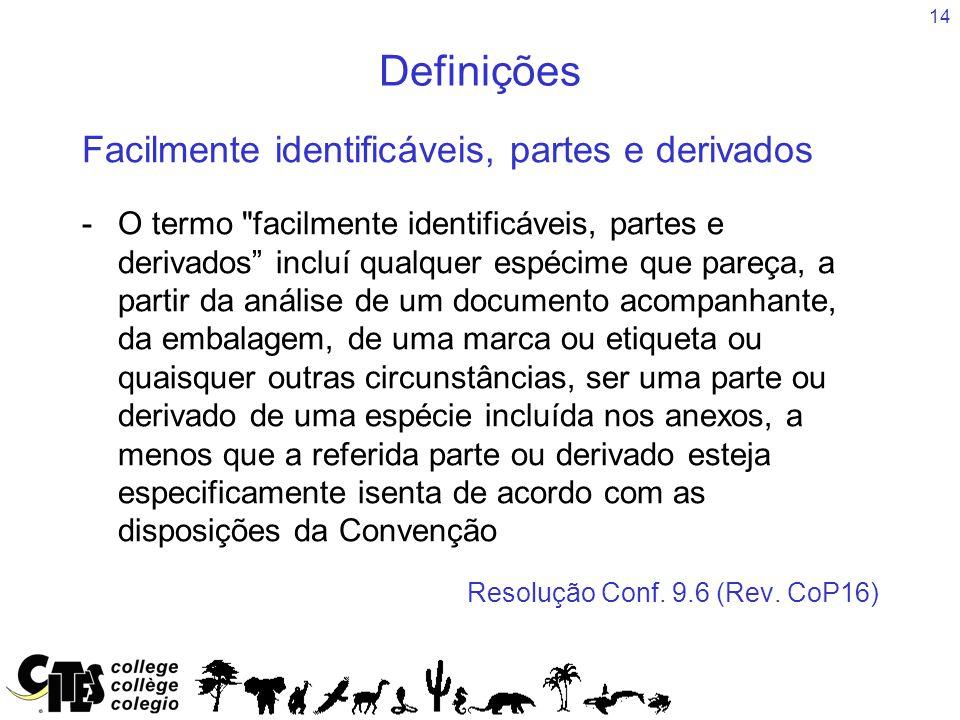 Definições Facilmente identificáveis, partes e derivados