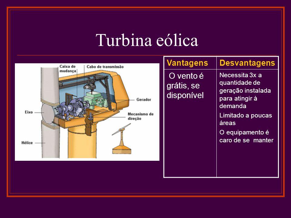 Turbina eólica Vantagens Desvantagens O vento é grátis, se disponível
