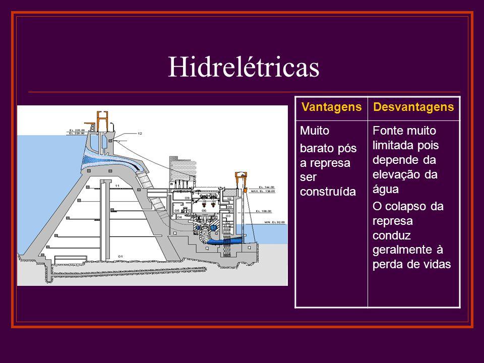 Hidrelétricas Vantagens Desvantagens Muito