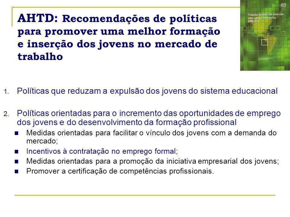 AHTD: Recomendações de políticas para promover uma melhor formação e inserção dos jovens no mercado de trabalho
