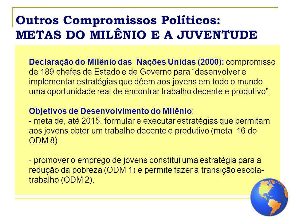 Outros Compromissos Políticos: METAS DO MILÊNIO E A JUVENTUDE