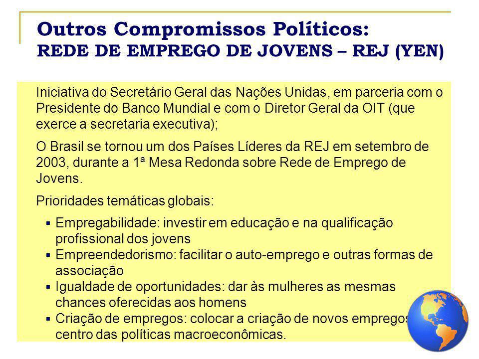Outros Compromissos Políticos: REDE DE EMPREGO DE JOVENS – REJ (YEN)