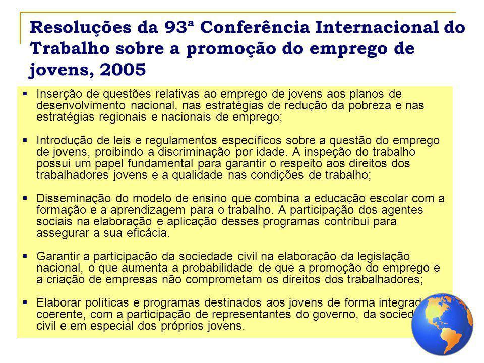 Resoluções da 93ª Conferência Internacional do Trabalho sobre a promoção do emprego de jovens, 2005