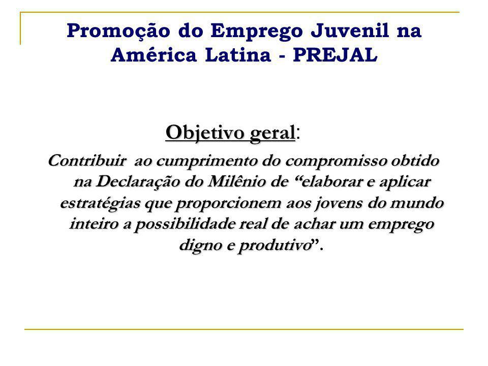 Promoção do Emprego Juvenil na América Latina - PREJAL