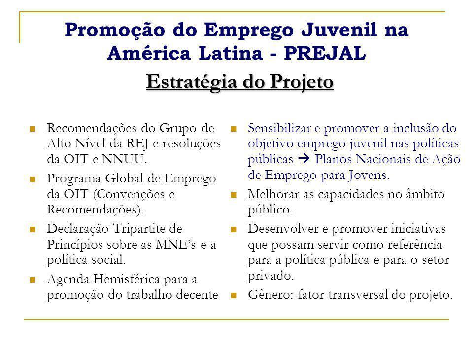Promoção do Emprego Juvenil na América Latina - PREJAL Estratégia do Projeto