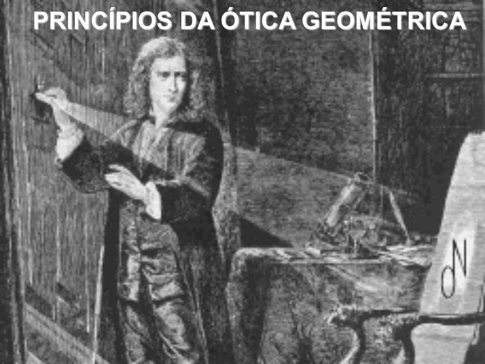 PRINCÍPIOS DA ÓTICA GEOMÉTRICA