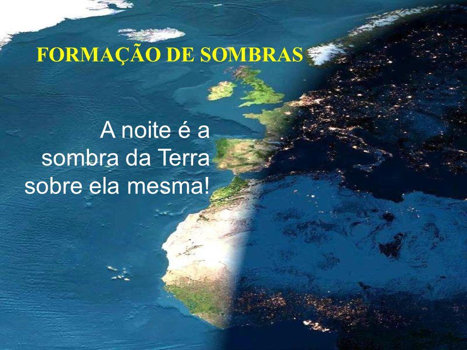 A noite é a sombra da Terra sobre ela mesma!
