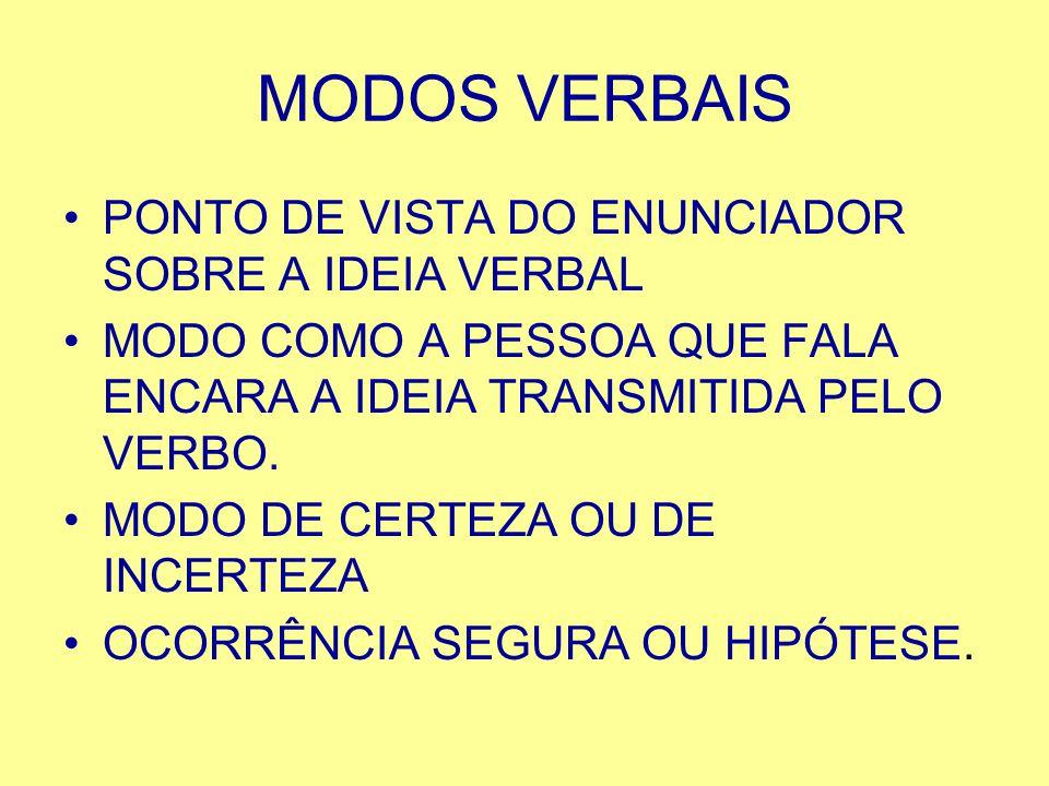 MODOS VERBAIS PONTO DE VISTA DO ENUNCIADOR SOBRE A IDEIA VERBAL