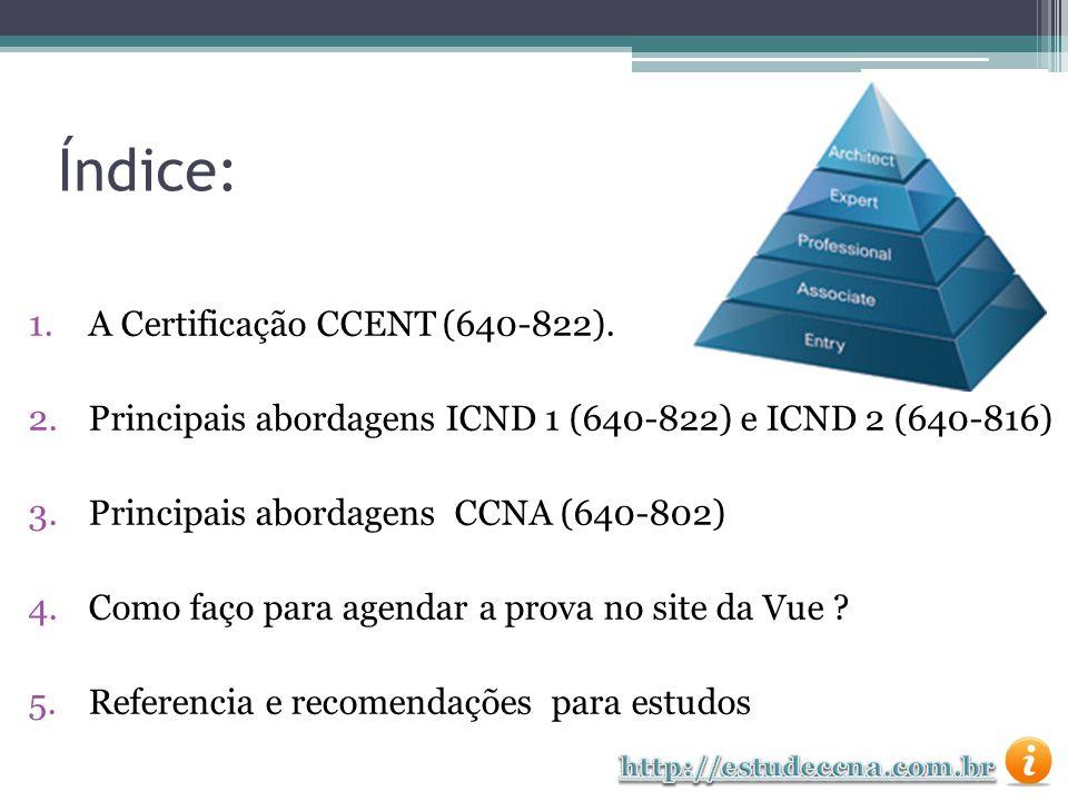 Índice: A Certificação CCENT (640-822).