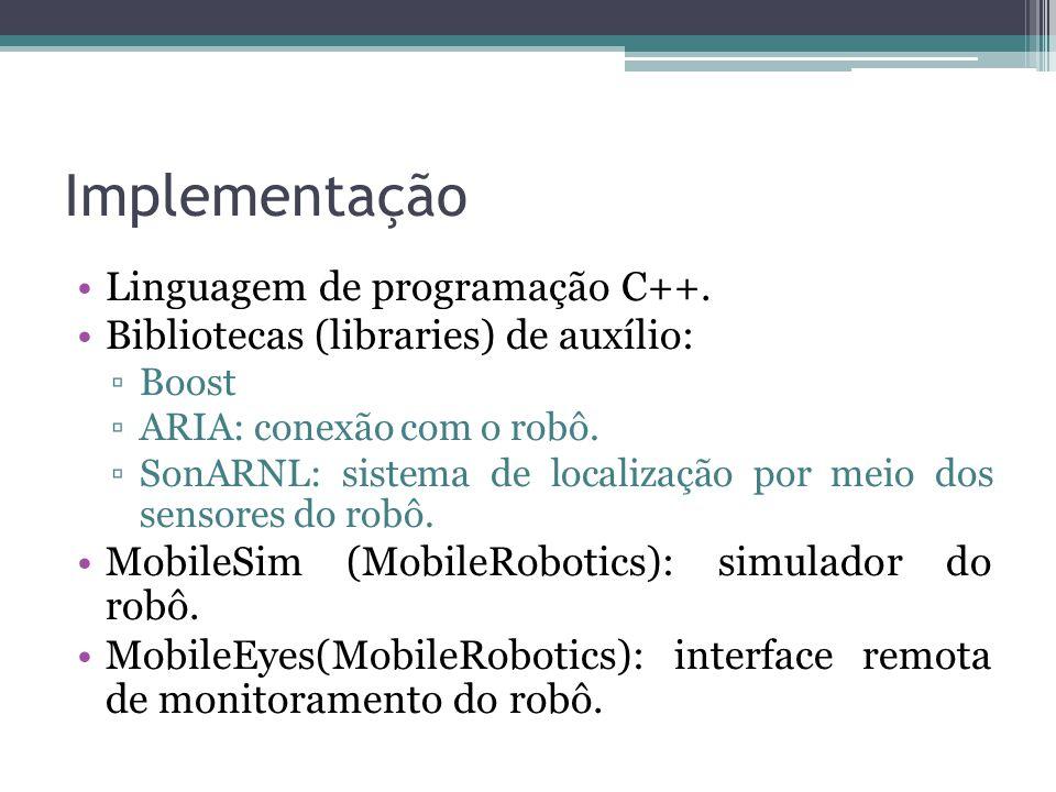 Implementação Linguagem de programação C++.