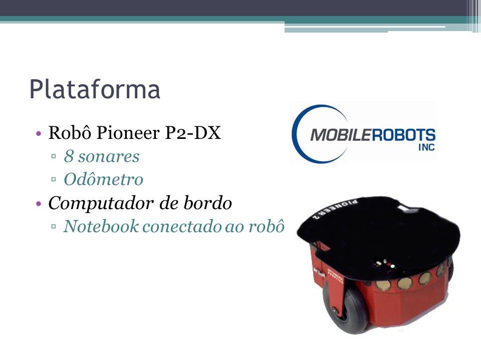 Plataforma Robô Pioneer P2-DX Computador de bordo 8 sonares Odômetro