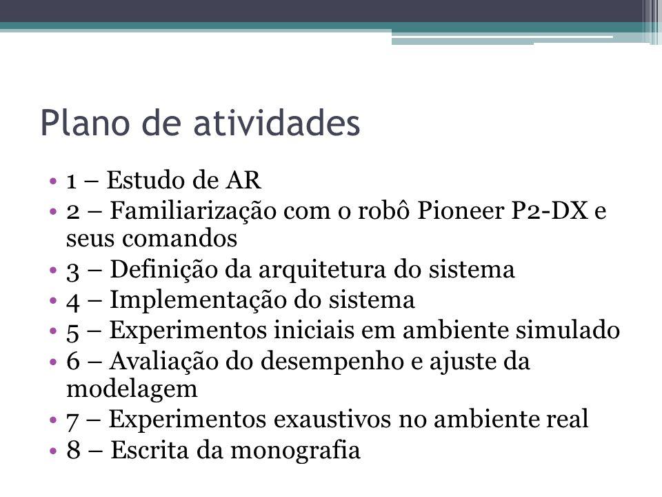 Plano de atividades 1 – Estudo de AR