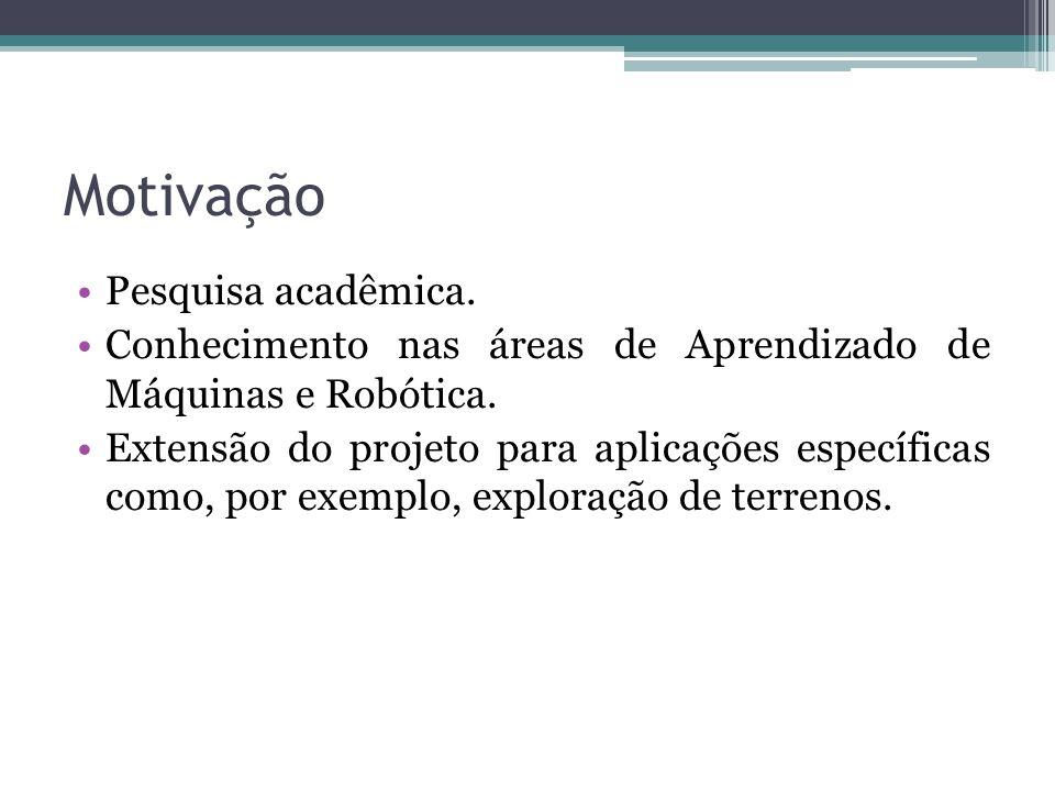 Motivação Pesquisa acadêmica.