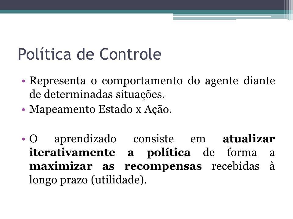 Política de Controle Representa o comportamento do agente diante de determinadas situações. Mapeamento Estado x Ação.