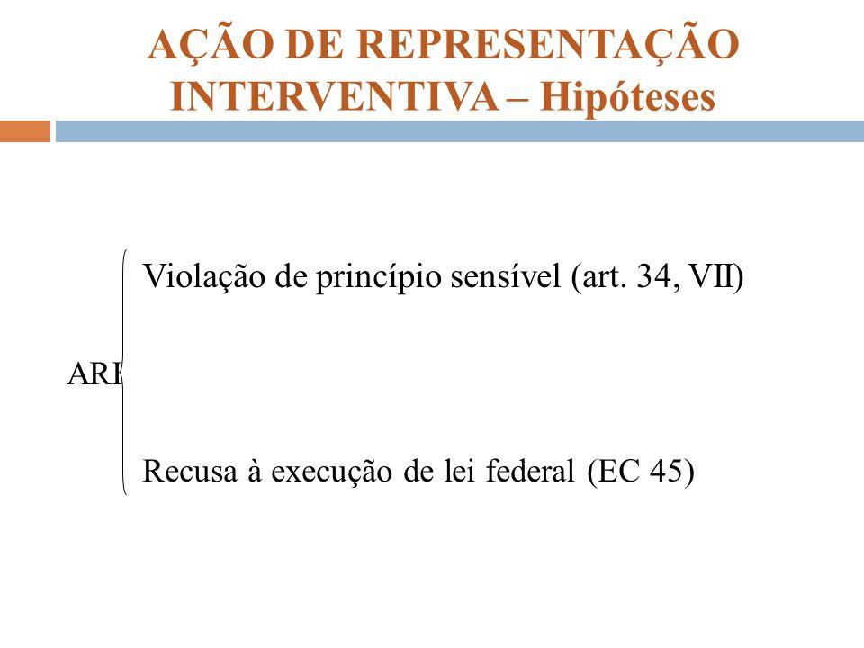 AÇÃO DE REPRESENTAÇÃO INTERVENTIVA – Hipóteses