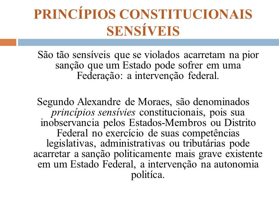 PRINCÍPIOS CONSTITUCIONAIS SENSÍVEIS