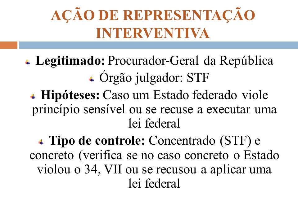 AÇÃO DE REPRESENTAÇÃO INTERVENTIVA