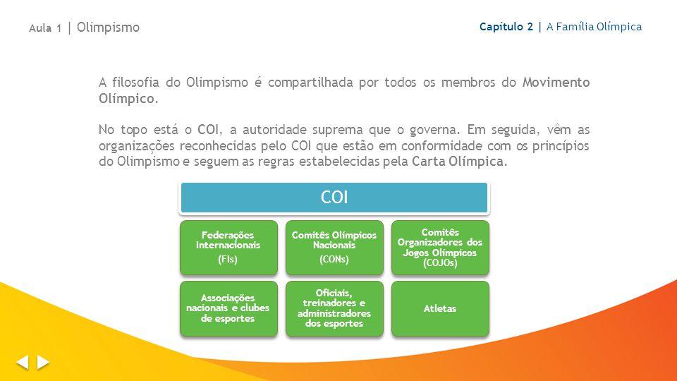 Aula 1 | Olimpismo Capítulo 2 | A Família Olímpica. A filosofia do Olimpismo é compartilhada por todos os membros do Movimento Olímpico.