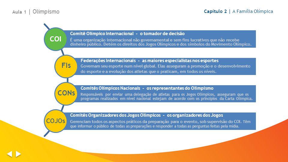 COI FIs CONs COJOs Aula 1 | Olimpismo Capítulo 2 | A Família Olímpica