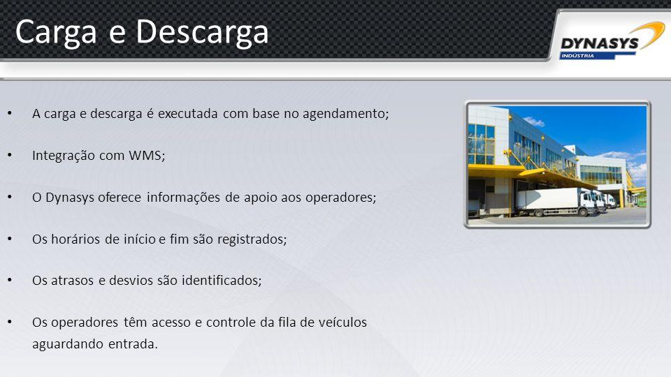 Carga e Descarga A carga e descarga é executada com base no agendamento; Integração com WMS; O Dynasys oferece informações de apoio aos operadores;