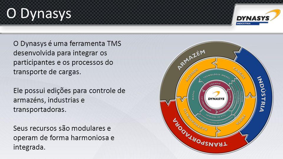O Dynasys O Dynasys é uma ferramenta TMS desenvolvida para integrar os participantes e os processos do transporte de cargas.