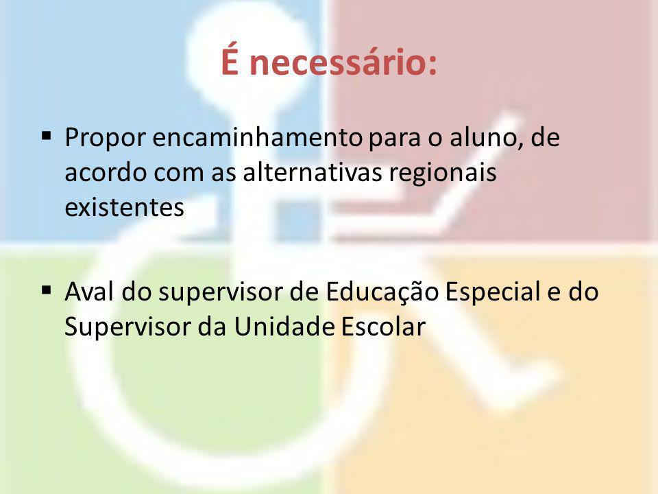 É necessário: Propor encaminhamento para o aluno, de acordo com as alternativas regionais existentes.