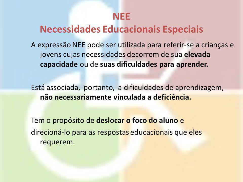NEE Necessidades Educacionais Especiais