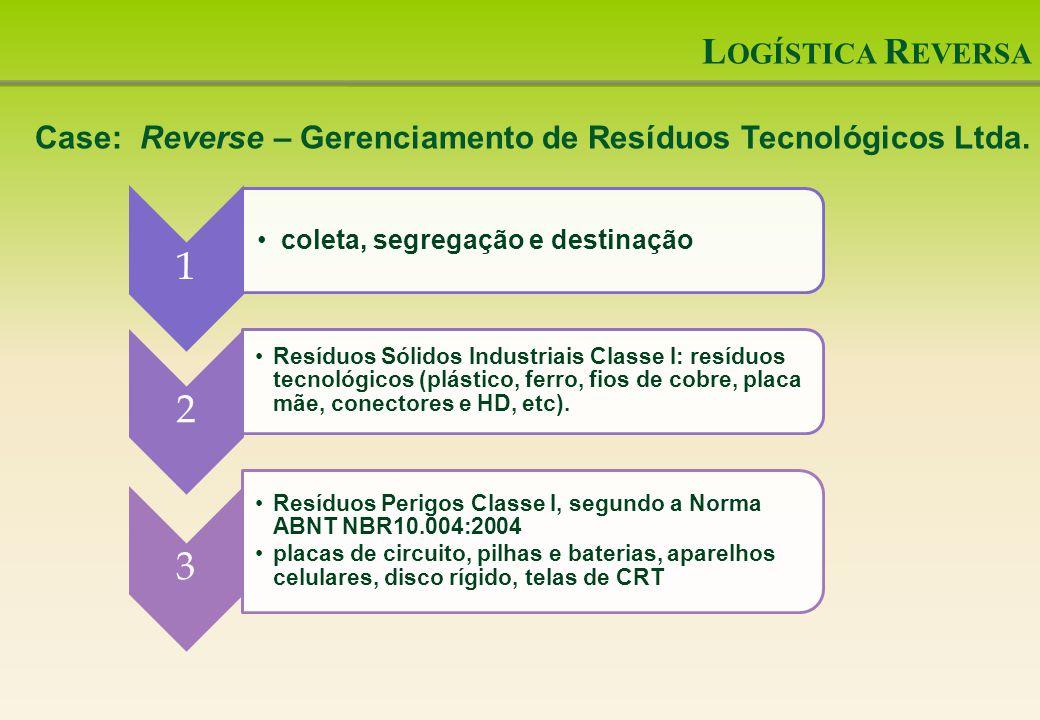Logística Reversa Case: Reverse – Gerenciamento de Resíduos Tecnológicos Ltda.