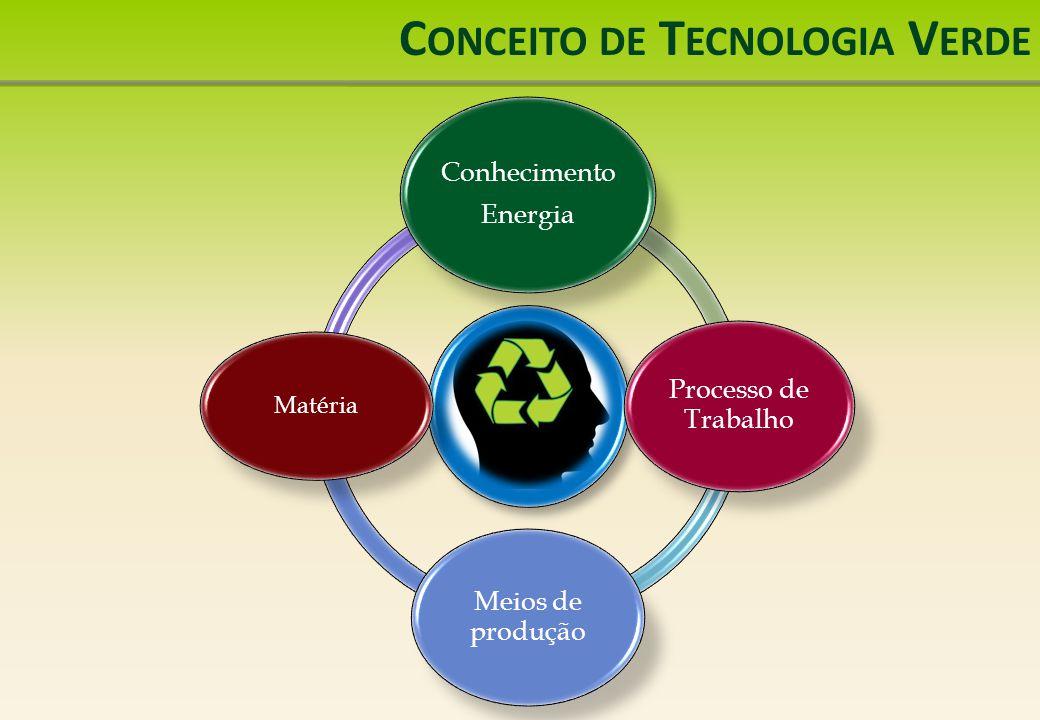Conceito de Tecnologia Verde